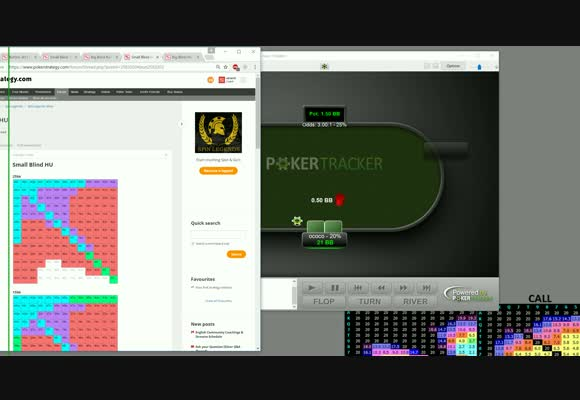 3-Bet Non All-In (3BNAI) Explained by Adriia18