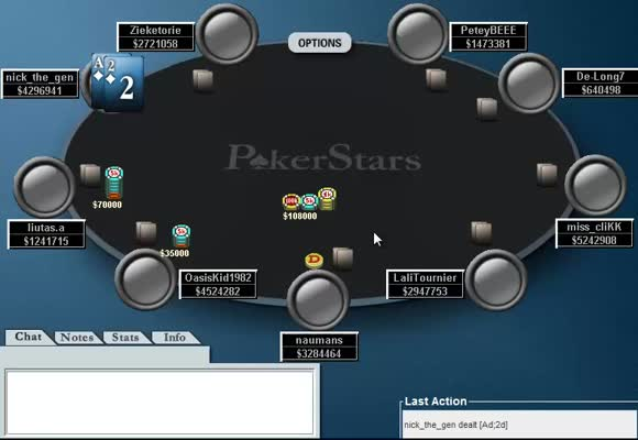 Usersessionreview mit Asaban - Final Table