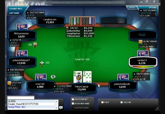 MTT $24 Преглед на финална маса