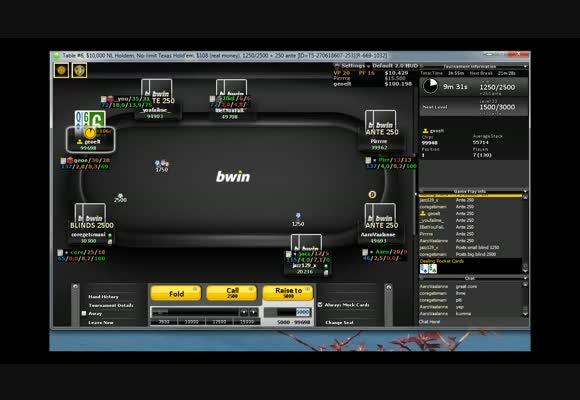 Wie geoelt am Final Table