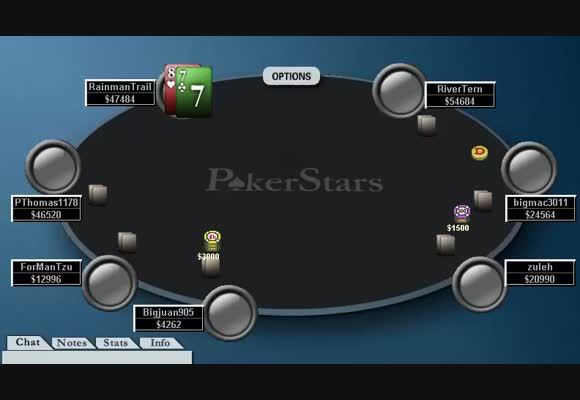 Sunday HORSE MTT - Part 4