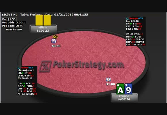 When to continue barreling after check-raising the flop
