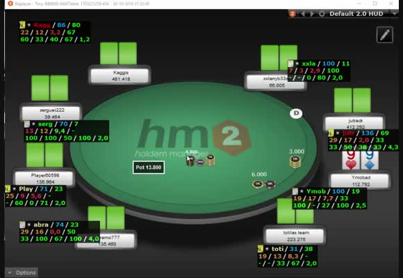 MTT: Ymobad ganando un Sunday Million II. Review por Neverdixs