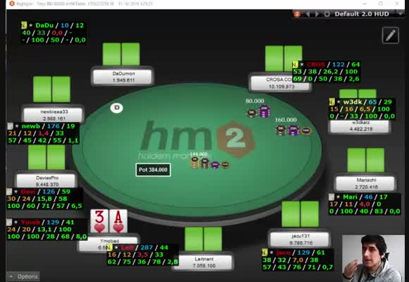 MTT: Ymobad ganando un Sunday Million FINAL. Review por Neverdixs