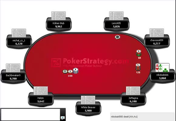 Two Dollar Rebuy Splash MTT Review