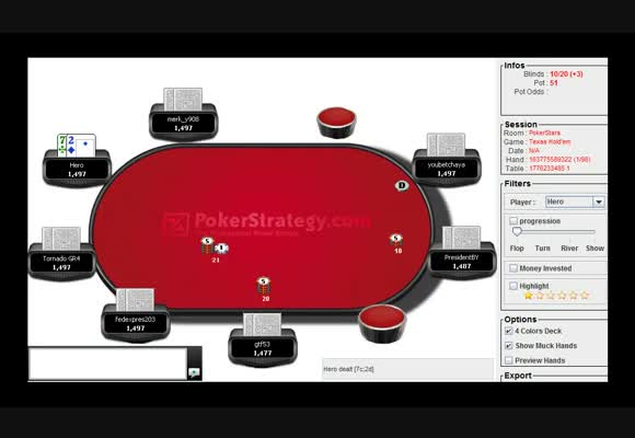 Beating $15 On Demand SNGs on PokerStars