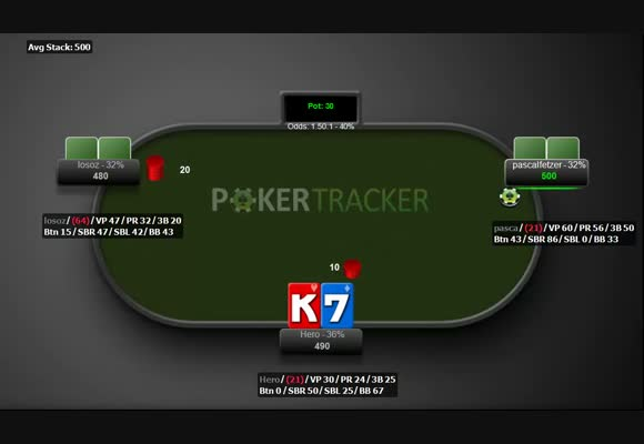 Mid Stakes Spin & Go's Leakfinder