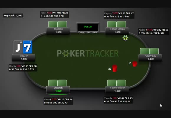 Putting opponents on ranges and postflop play