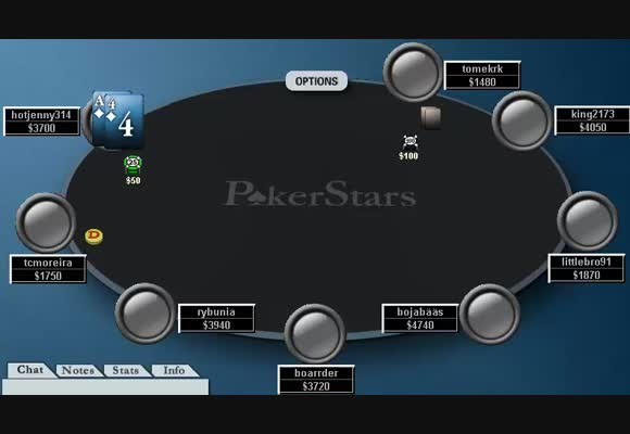 Close spots in the late stage of a $8 rebuy