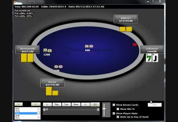 Revue du 250€ 6-max de PokerStars par gabrielnassif - partie 3