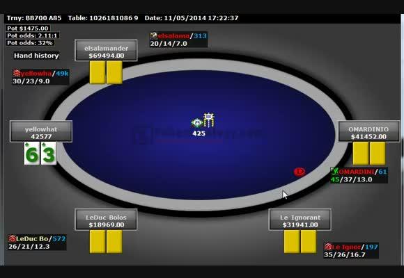 Apprenez à rouler sur les 250€ 6max de PokerStars avec Gabriel Nassif