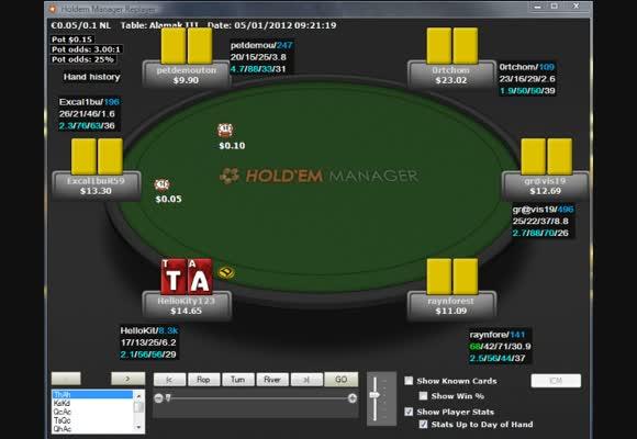 Revue de session d'un PokerStratège - 21