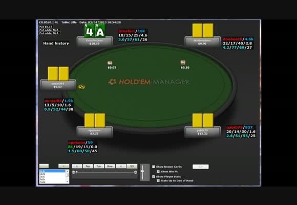 Revue de session de PokerStratège : effetjoul