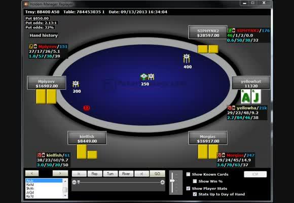 Revue du 250€ 6-max de PokerStars par gabrielnassif - partie 2