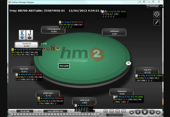 Hot $75 MTT Review - Into the Ante Stages