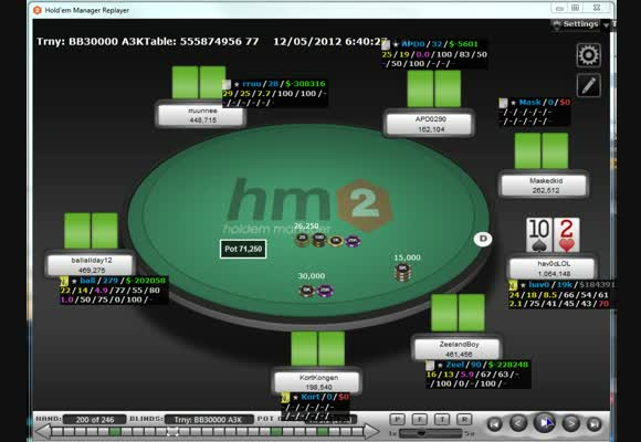 Hot $75 Review: The Final Table