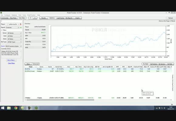 Analyse des statistiques en NL30