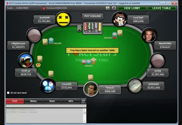 Sunday Million - Deel 2
