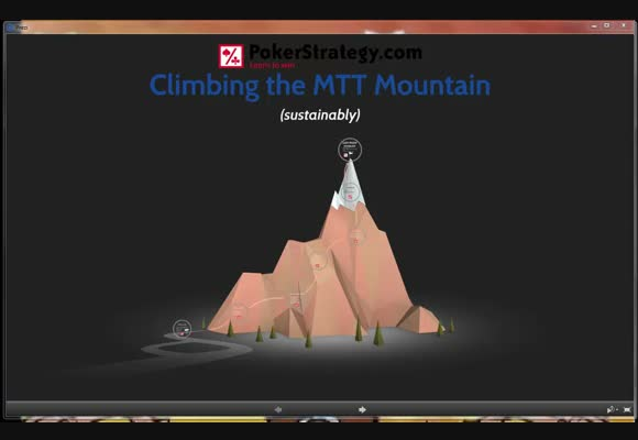 Climbing the MTT Mountain