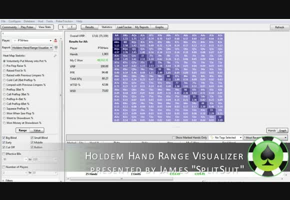 Guide to Pokertracker 4: Holdem Hand Range Visualizer