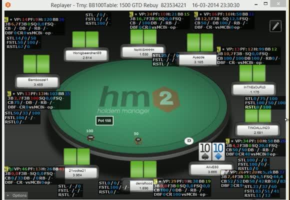 MTT - Revisão de torneio $3.5R na Ipoker