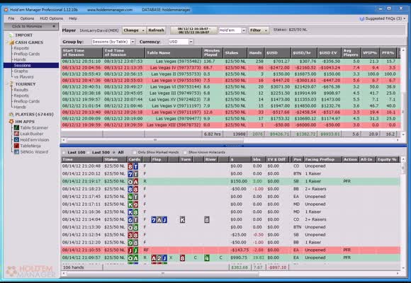 Перевод NL BSS $5000 SH, Анализ рук в Holdem Manager