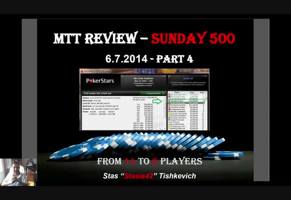 The Sunday 500 Live review - From 14 to last 6 players