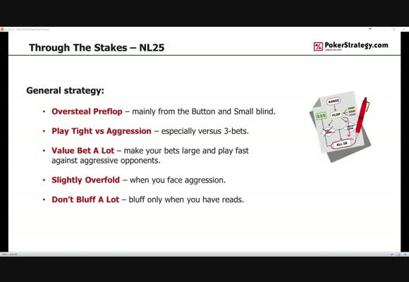 Through The Stakes - NL25 - Strategy & Tips