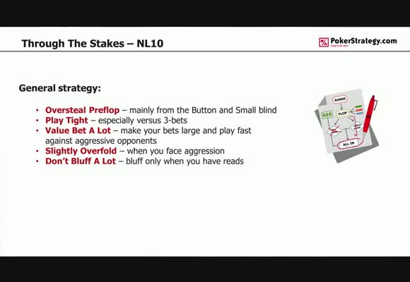 Through The Stakes - NL10 - Live Play