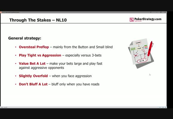 Through The Stakes - NL10 - Strategy & Tips