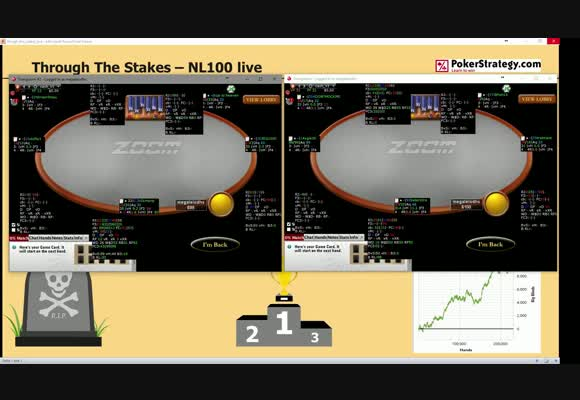Through The Stakes - NL100 - Live Play