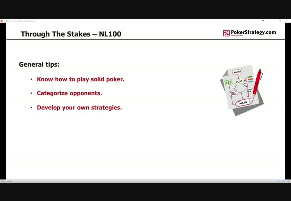 Through The Stakes - NL100 - Strategy & Tips