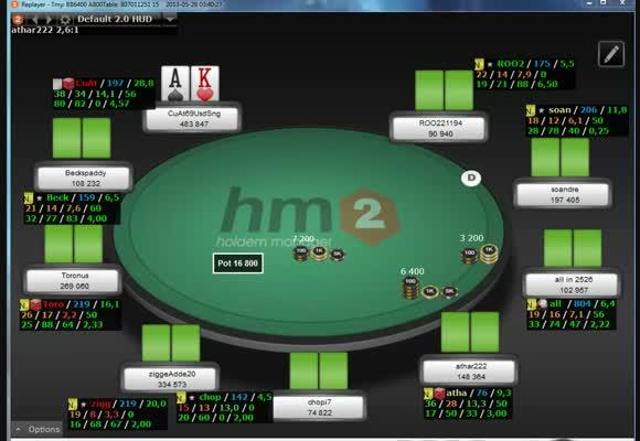 Analiza turnieju The Big 162 $ - stół finałowy