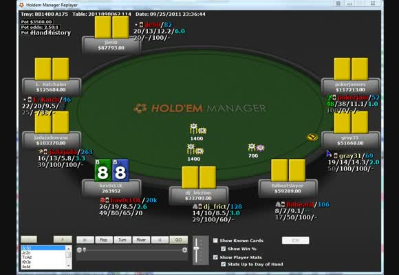 WCOOP Main - Part 5