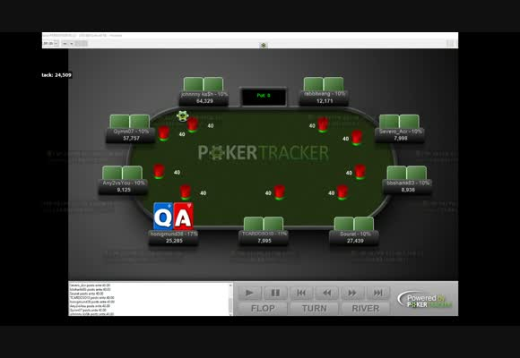 $5.50 Mini Daily Marathon Final Table Run