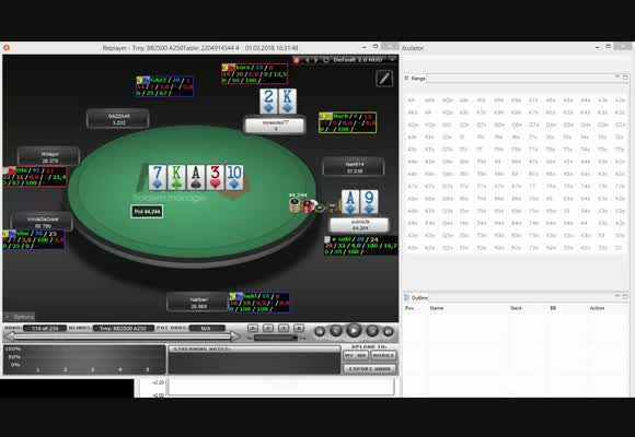 Gewonnenes $3,5 Rebuy Turnier ALLE HÄNDE! Teil 3 - Final Table - HU!
