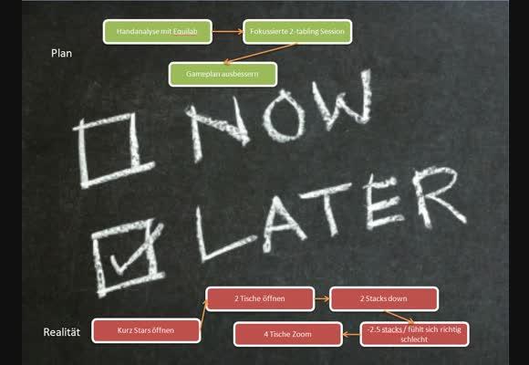 Gesprächsrunde zum Thema Prokrastination mit Ironpumper - Samy89 - KTU