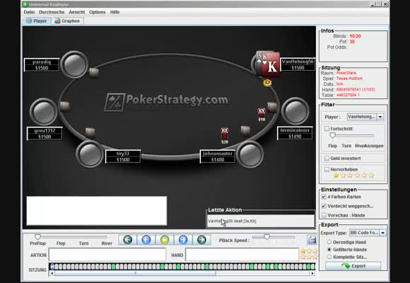 3$ shorthanded SNG Userreview von Karlo123