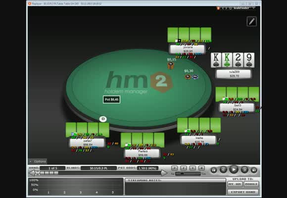 PLO 50 shorthanded Handreview