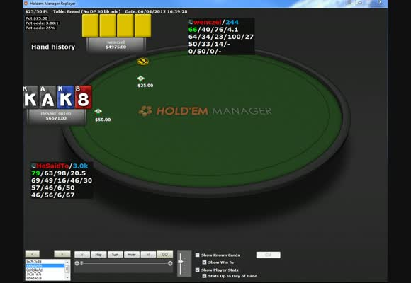 Insyder19 & Mutardet Omaha Heads-Up Review - Part 2