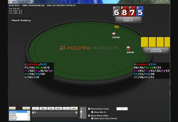 PotLimit Omaha $10/20 HU Review