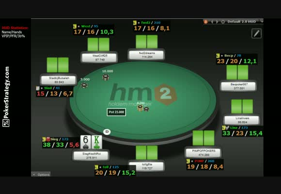 Sessionreview mit Tiltberger - Final Table