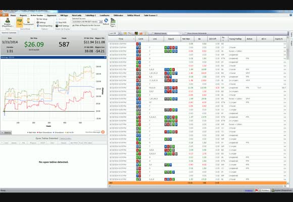 Short Session Reviews in Holdem Manager 2