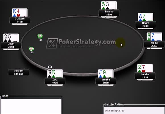 SNG Review with All Hole Cards - Part 1