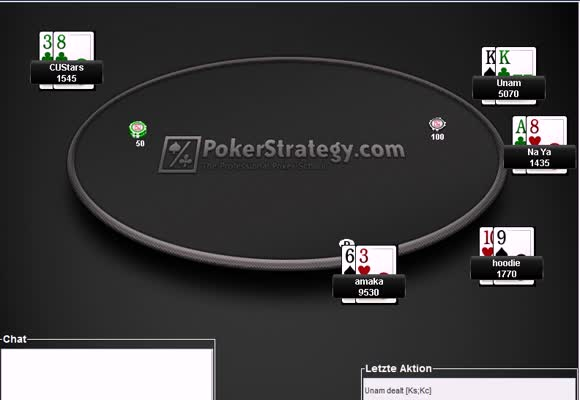 SNG Review with All Hole Cards - Part 2