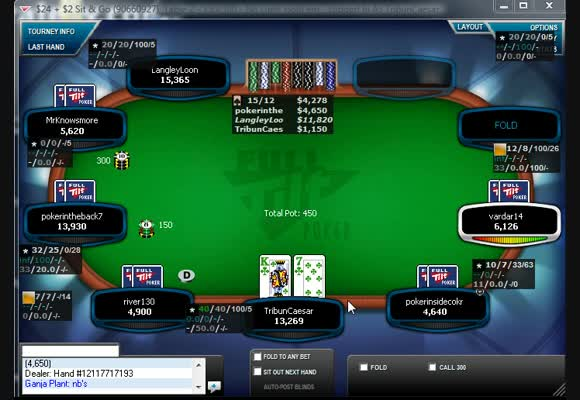 MTT $24 Final Table Session Review