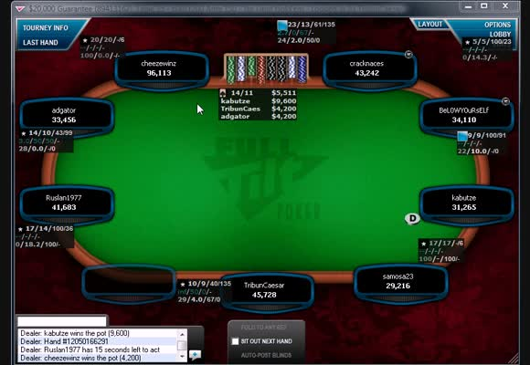 MTT $55 Session Review - Part I