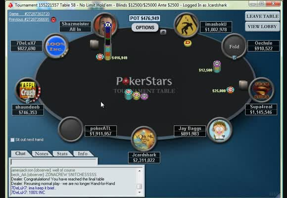 MTT $530 Final Table Session Review