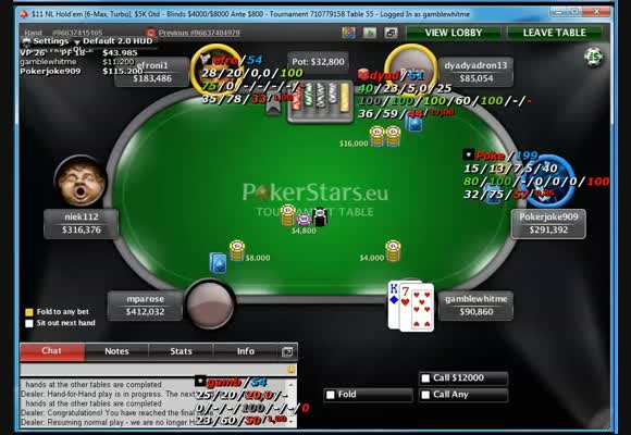 Shorthanded Final table
