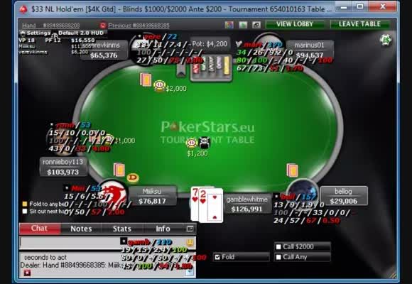 Final table review II